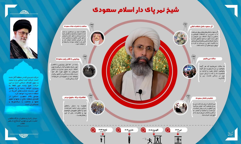 شهادت شیخ نمر